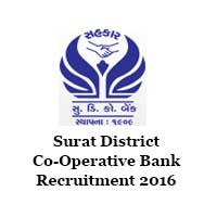 Surat District Co-Op Bank